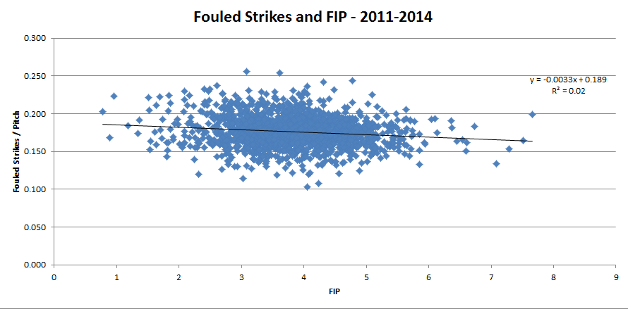 For 40+ inning seasons from 2011-2014.
