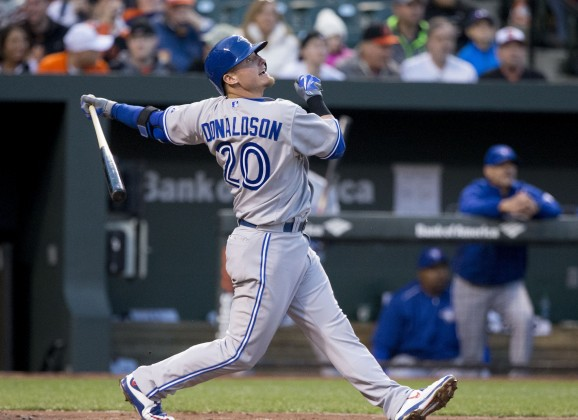 Analyzing Blue Jays Hitters' Seasons To Date, Using the xSeries